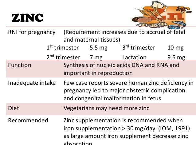 Can I Take Zinc While Pregnant
