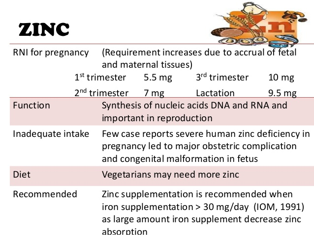 How Much Zinc Is Safe To Take During Pregnancy?