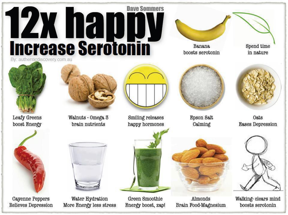How To Increase Serotonin Levels Naturally? |