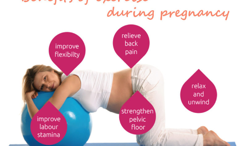 Benefits Of Fitness During Pregnancy