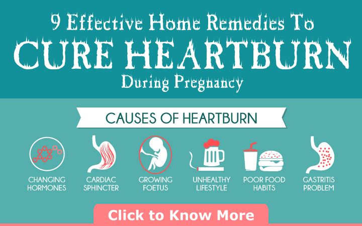 What Can You Take For Acid Reflux While Pregnant