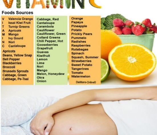 Is Vitamin C Good For Pregnant Women