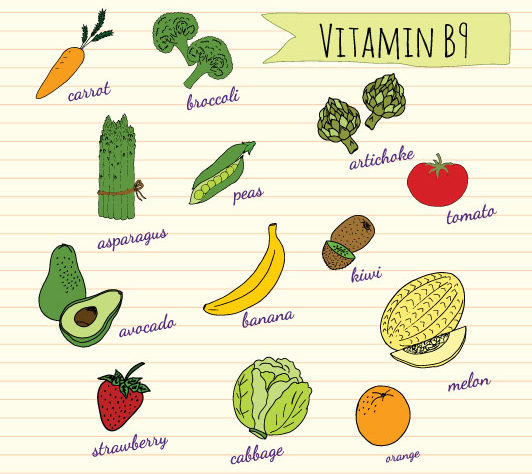 Is It Safe To Take Vitamin B1 During Pregnancy