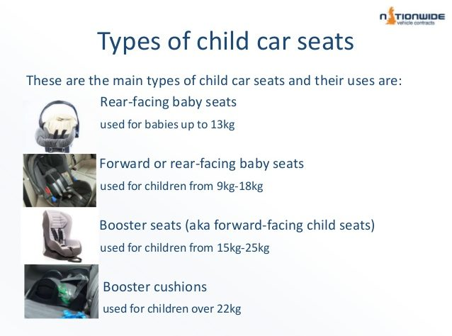 What Kind Of Car Seat Should My Child Be In